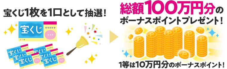 総額100万円分のボーナスポイントプレゼント!