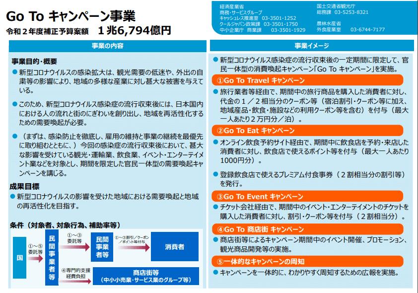 GoTo キャンペーン事業資料:観光庁