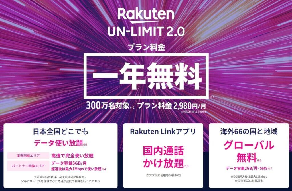 楽天モバイル「Rakuten UN-LIMIT(アンリミット)」プラン