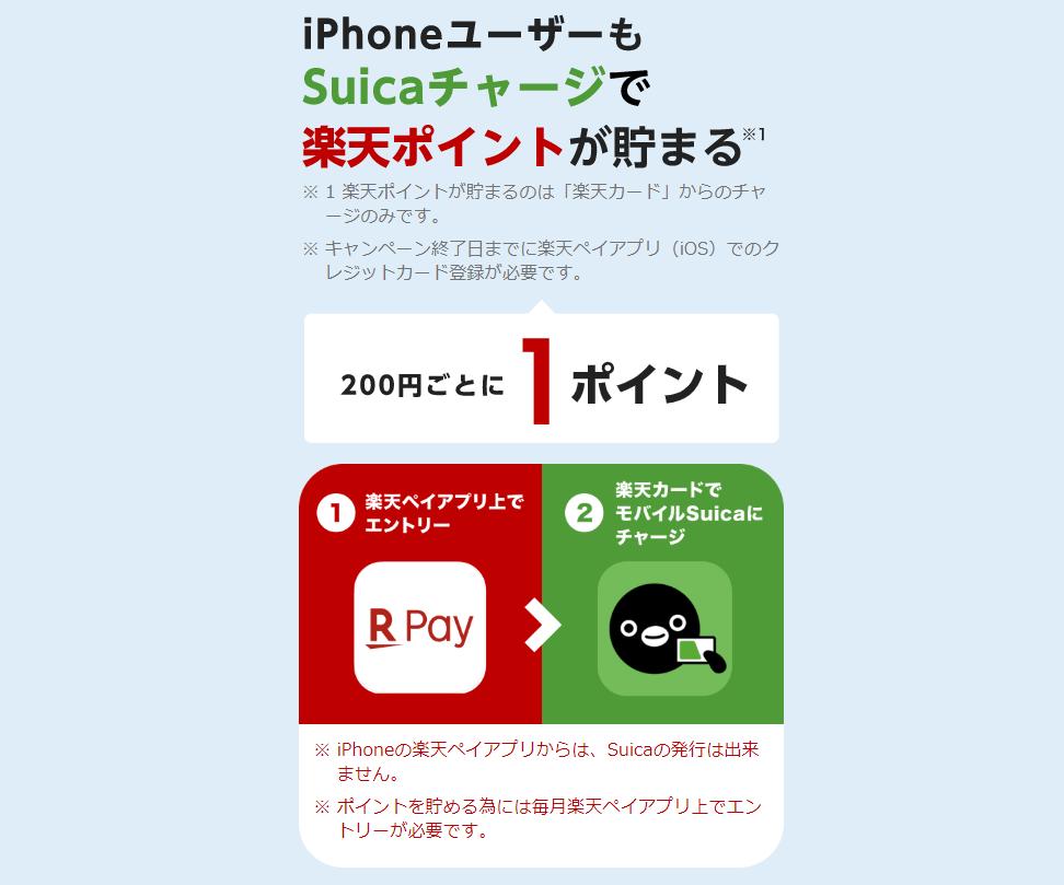 iPhoneユーザーでもSuicaチャーj日で楽天ポイントが貯まる