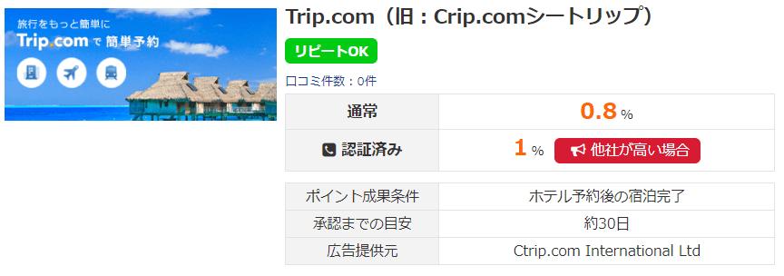 Trip.com(旧ctrip.com)byアメフリ