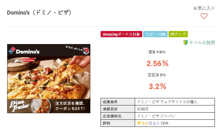 アメフリに掲載中のドミノ・ピザ