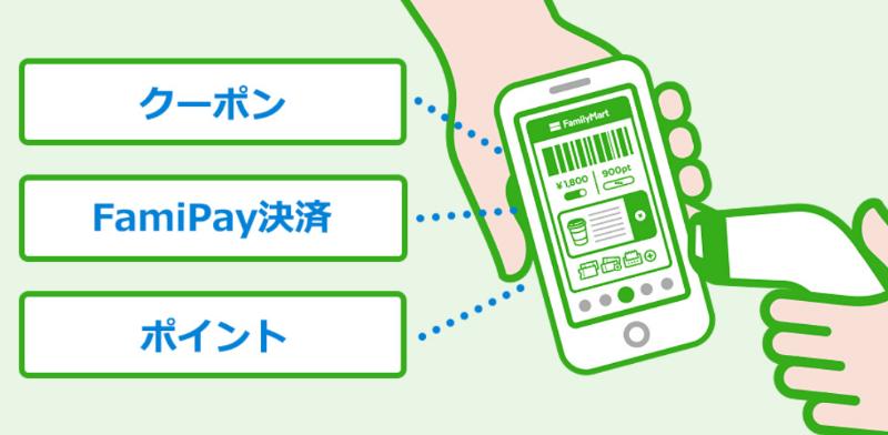 キャッシュレス決済で迷ったらファミペイ(FamiPay)!サービス内容やお得な使い方を紹介
