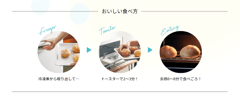 Pan&(パンド)の美味しい食べ方