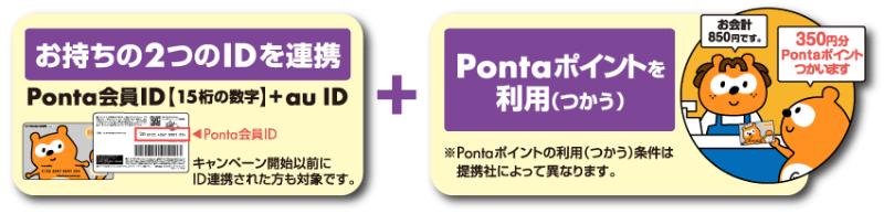 Pontaポイント還元キャンペーン参加条件