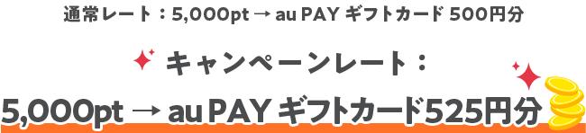 au PAY ギフトカード5%増量キャンペーンレ^ト